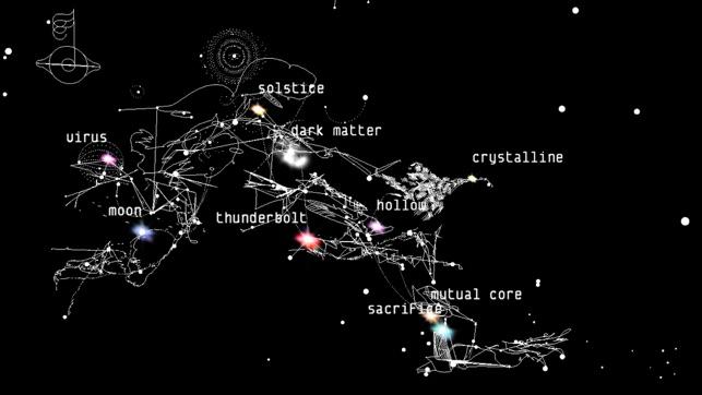 Das Bild  zeigt eine schwarze, stilisierte Sternengalaxie mit vielen englischen Wörtern wie