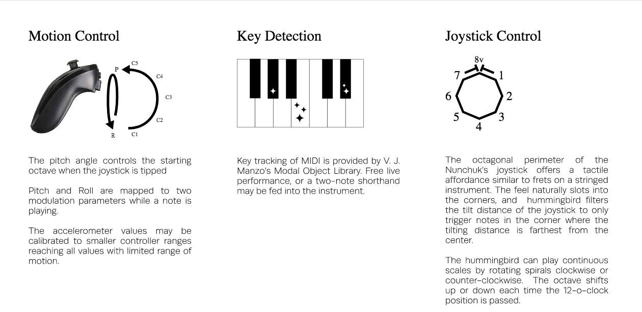 Links ist die Abbildung von einem schwarzen kleinen Gerät zu sehen, das oben einen Joystick hat und bei dem
